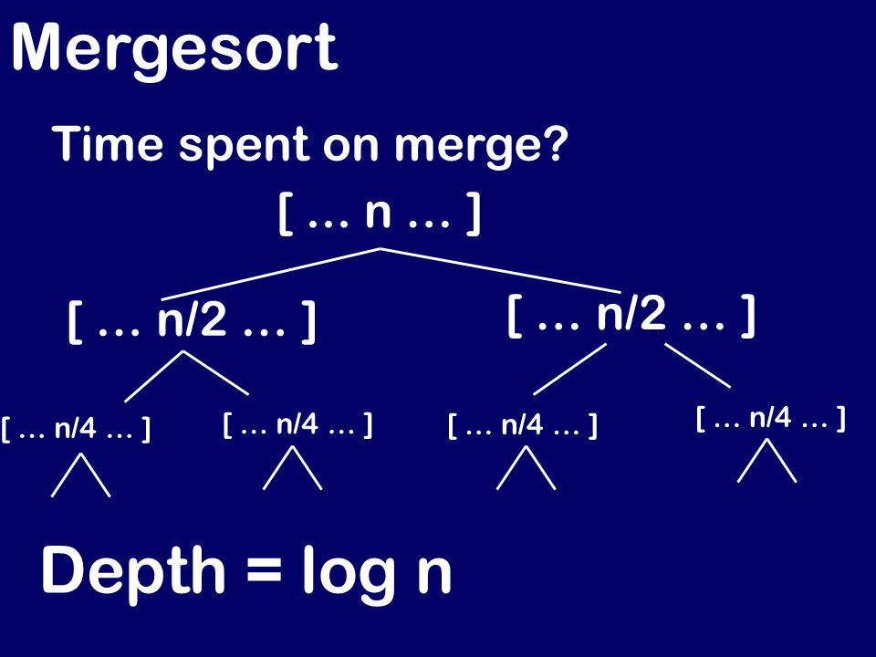 Time spent on merge Mergesort [ … n/2 … ] [... n … ] [ … n/4 … ] Depth = log n