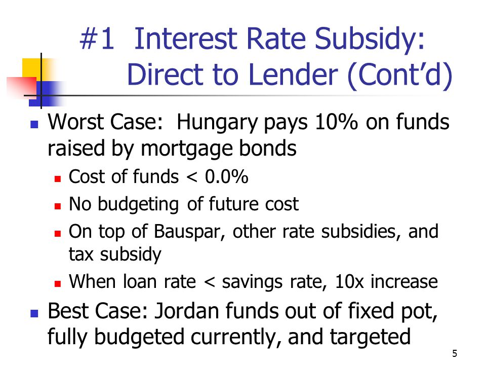 5 #1 Interest Rate Subsidy: Direct to Lender (Cont'd) Worst Case: Hungary pays 10% on funds raised by mortgage bonds Cost of funds < 0.0% No budgeting of future cost On top of Bauspar, other rate subsidies, and tax subsidy When loan rate < savings rate, 10x increase Best Case: Jordan funds out of fixed pot, fully budgeted currently, and targeted