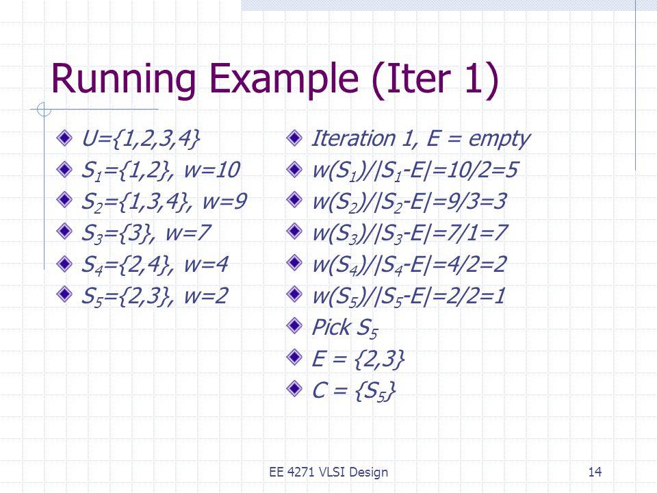 Running Example (Iter 1) EE 4271 VLSI Design14 U={1,2,3,4} S 1 ={1,2}, w=10 S 2 ={1,3,4}, w=9 S 3 ={3}, w=7 S 4 ={2,4}, w=4 S 5 ={2,3}, w=2 Iteration 1, E = empty w(S 1 )/|S 1 -E|=10/2=5 w(S 2 )/|S 2 -E|=9/3=3 w(S 3 )/|S 3 -E|=7/1=7 w(S 4 )/|S 4 -E|=4/2=2 w(S 5 )/|S 5 -E|=2/2=1 Pick S 5 E = {2,3} C = {S 5 }