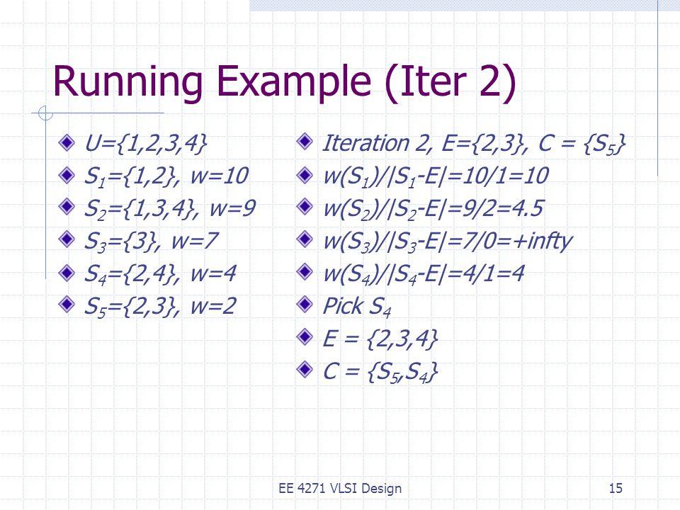Running Example (Iter 2) EE 4271 VLSI Design15 U={1,2,3,4} S 1 ={1,2}, w=10 S 2 ={1,3,4}, w=9 S 3 ={3}, w=7 S 4 ={2,4}, w=4 S 5 ={2,3}, w=2 Iteration 2, E={2,3}, C = {S 5 } w(S 1 )/|S 1 -E|=10/1=10 w(S 2 )/|S 2 -E|=9/2=4.5 w(S 3 )/|S 3 -E|=7/0=+infty w(S 4 )/|S 4 -E|=4/1=4 Pick S 4 E = {2,3,4} C = {S 5,S 4 }