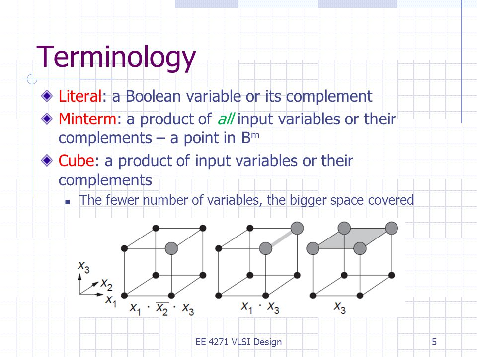 Terminology Literal: a Boolean variable or its complement Minterm: a product of all input variables or their complements – a point in B m Cube: a product of input variables or their complements The fewer number of variables, the bigger space covered EE 4271 VLSI Design5