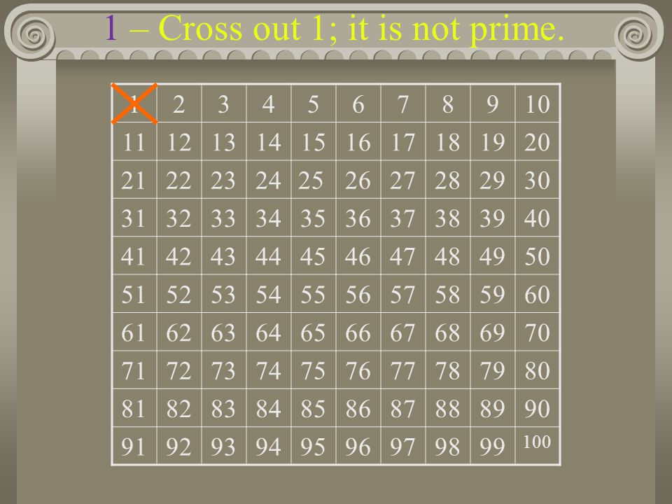 Proof that Primes are infinite : : Proof by Euclid (300 B.C.