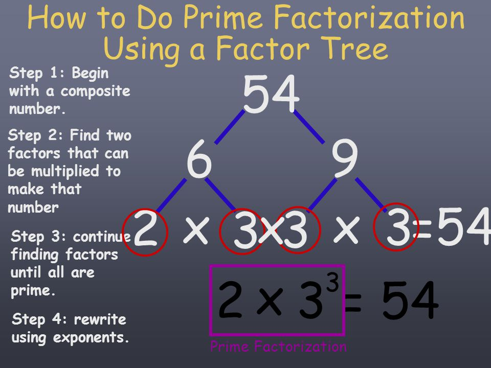 How to Do Prime Factorization Using a Factor Tree Step 1: Begin with a composite number.