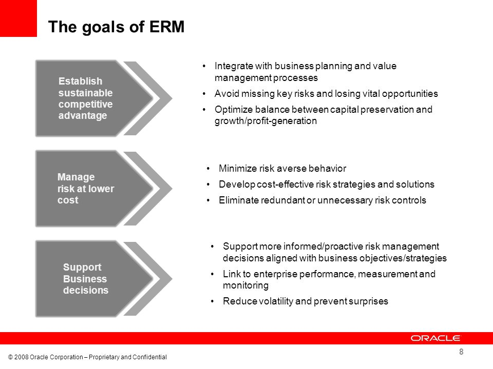The goals of ERM © 2008 Oracle Corporation – Proprietary and Confidential 8 Establish sustainable competitive advantage Manage risk at lower cost Supp