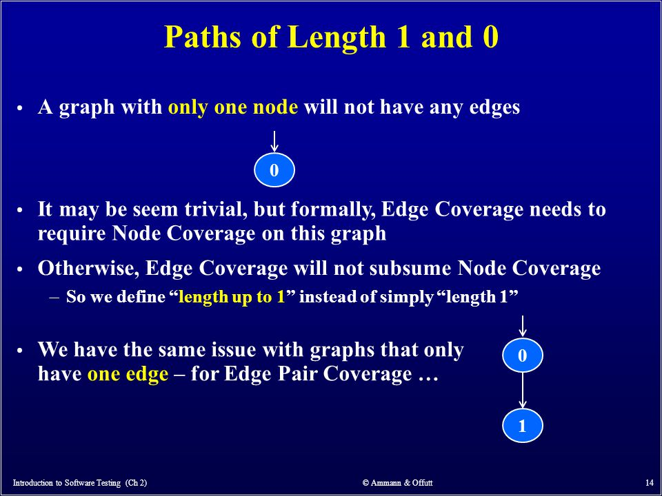 Introduction to Software Testing (Ch 2) © Ammann & Offutt 14 Paths of Length 1 and 0 A graph with only one node will not have any edges It may be seem