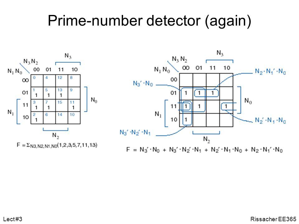 Karnaugh-map usage Plot 1s corresponding to minterms of function.
