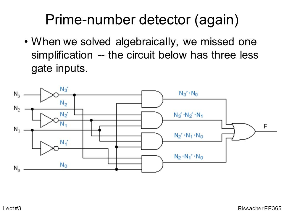 Prime-number detector (again) Rissacher EE365Lect #3