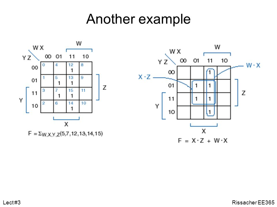 Prime-number detector (again) When we solved algebraically, we missed one simplification -- the circuit below has three less gate inputs. Rissacher EE