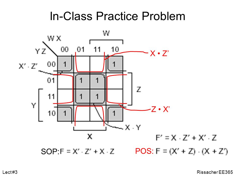 In-Class Practice Problem Rissacher EE365Lect #3 Using Karnaugh maps, find the minimal SOP and POS terms for: F=Σ W,X,Y,Z (0,2,5,7,8,10,13,15)
