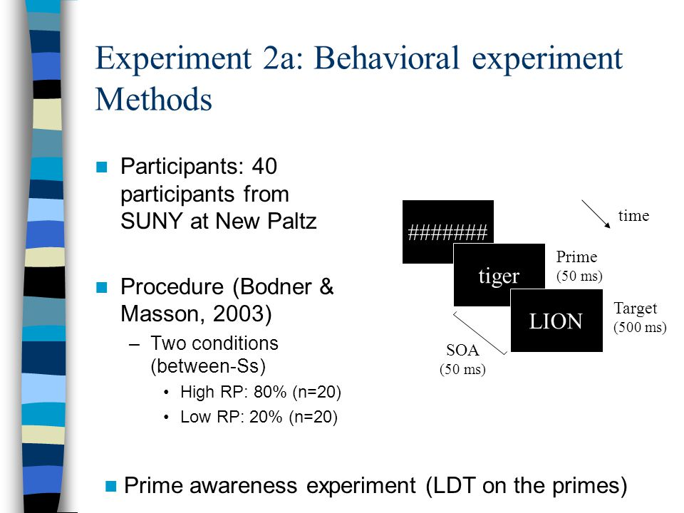 Experiment 2a: Behavioral experiment Methods Participants: 40 participants from SUNY at New Paltz Procedure (Bodner & Masson, 2003) –Two conditions (between-Ss) High RP: 80% (n=20) Low RP: 20% (n=20) ####### tiger LION SOA (50 ms) Prime (50 ms) Target (500 ms) Prime awareness experiment (LDT on the primes) time
