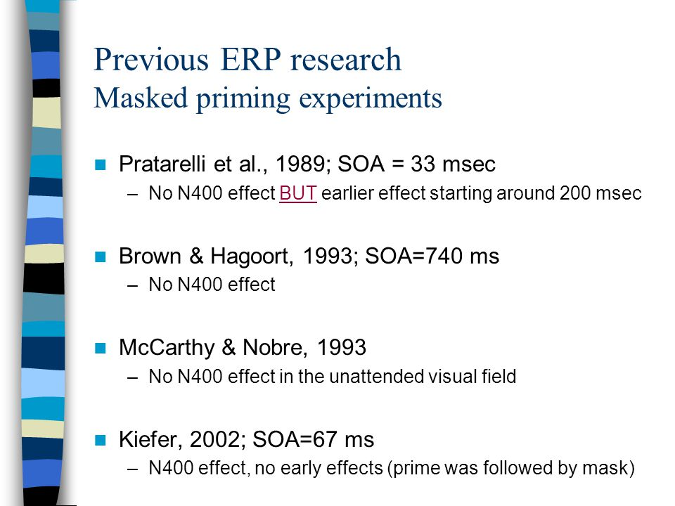 Previous ERP research Masked priming experiments Pratarelli et al., 1989; SOA = 33 msec –No N400 effect BUT earlier effect starting around 200 msec Brown & Hagoort, 1993; SOA=740 ms –No N400 effect McCarthy & Nobre, 1993 –No N400 effect in the unattended visual field Kiefer, 2002; SOA=67 ms –N400 effect, no early effects (prime was followed by mask)