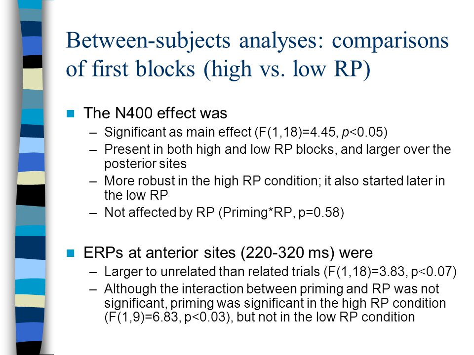 Between-subjects analyses: comparisons of first blocks (high vs.