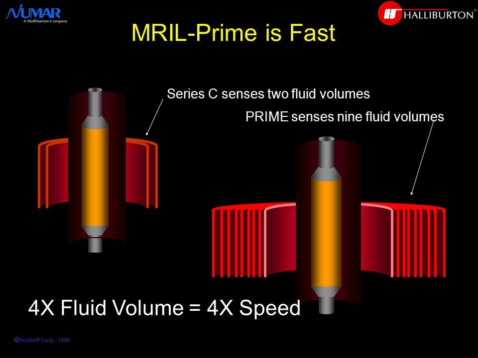 MRIL-Prime Speed Advantage Tw = 12s Single Frequency Tool MRIL-B, CMR < 3 ft/min.