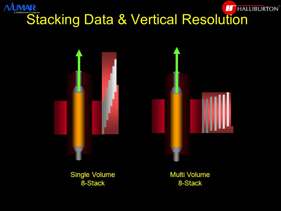 Stacking Data & Vertical Resolution Single Volume 8-Stack Multi Volume 8-Stack