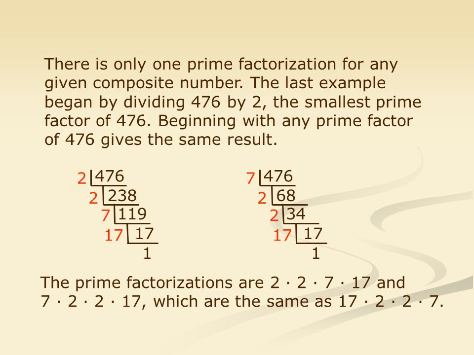 There is only one prime factorization for any given composite number.
