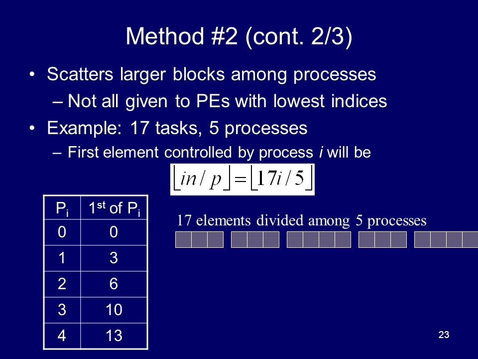 23 Method #2 (cont. 2/3) Scatters larger blocks among processes –Not all given to PEs with lowest indices Example: 17 tasks, 5 processes –First elemen