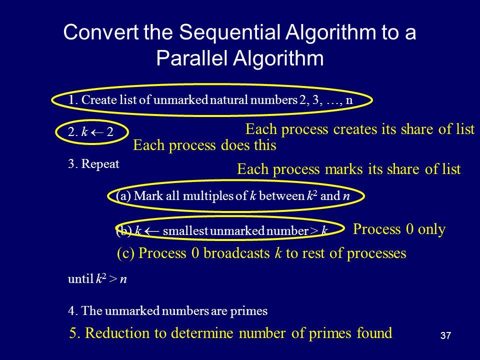 37 Convert the Sequential Algorithm to a Parallel Algorithm 1. Create list of unmarked natural numbers 2, 3, …, n 2. k  2 3. Repeat (a) Mark all mult