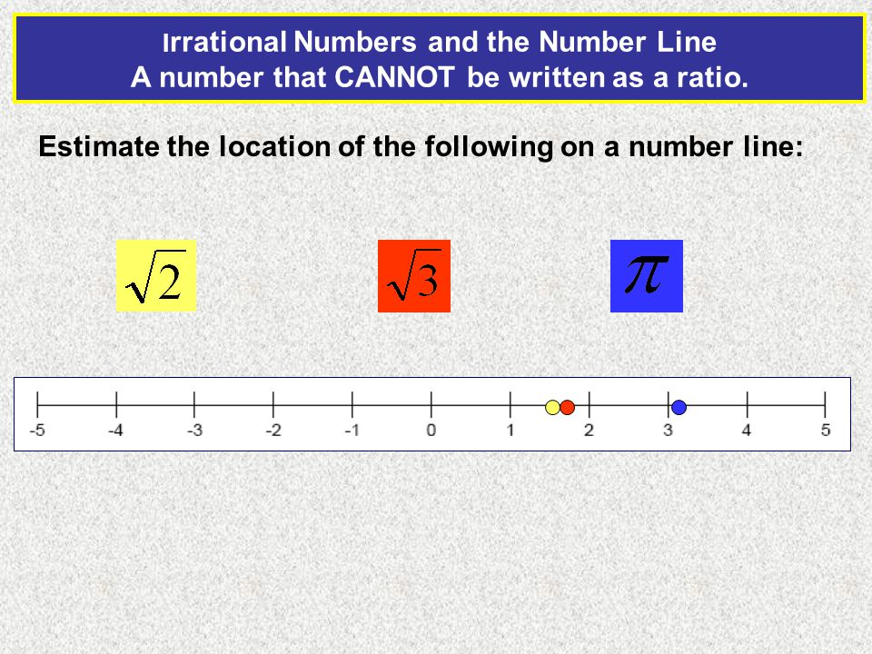 I rrational Numbers and the Number Line A number that CANNOT be written as a ratio.