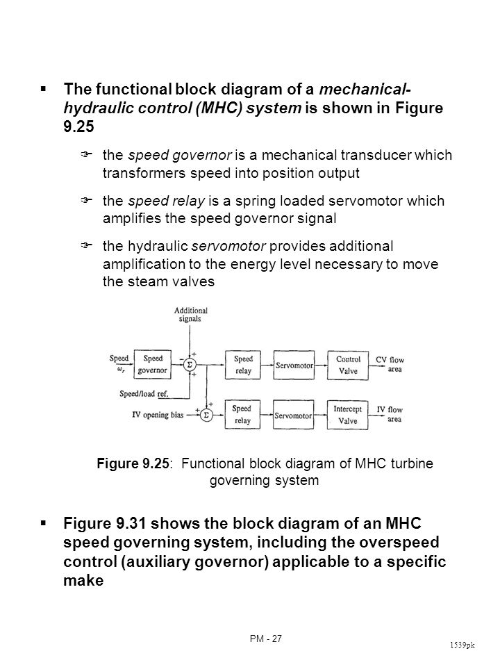 1539pk PM - 27  The functional block diagram of a mechanical- hydraulic control (MHC) system is shown in Figure 9.25  the speed governor is a mechan