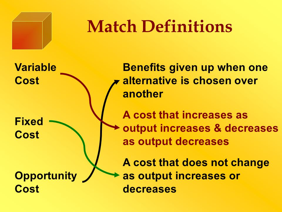 Match Definitions Variable Cost Opportunity Cost Fixed Cost Benefits given up when one alternative is chosen over another A cost that does not change as output increases or decreases A cost that increases as output increases & decreases as output decreases