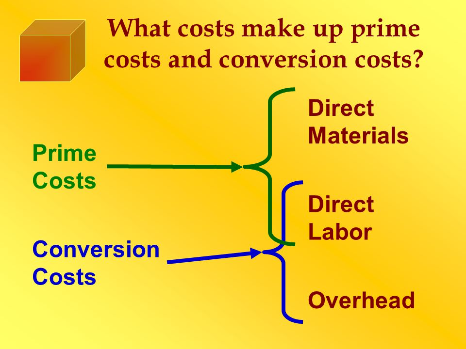 What costs make up prime costs and conversion costs.