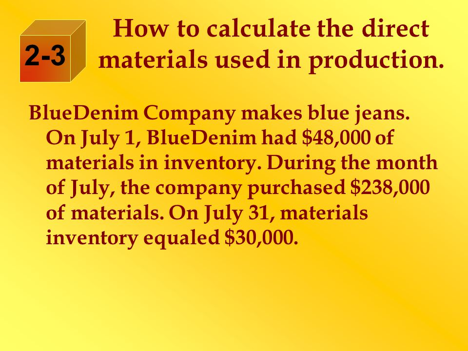 How to calculate the direct materials used in production.