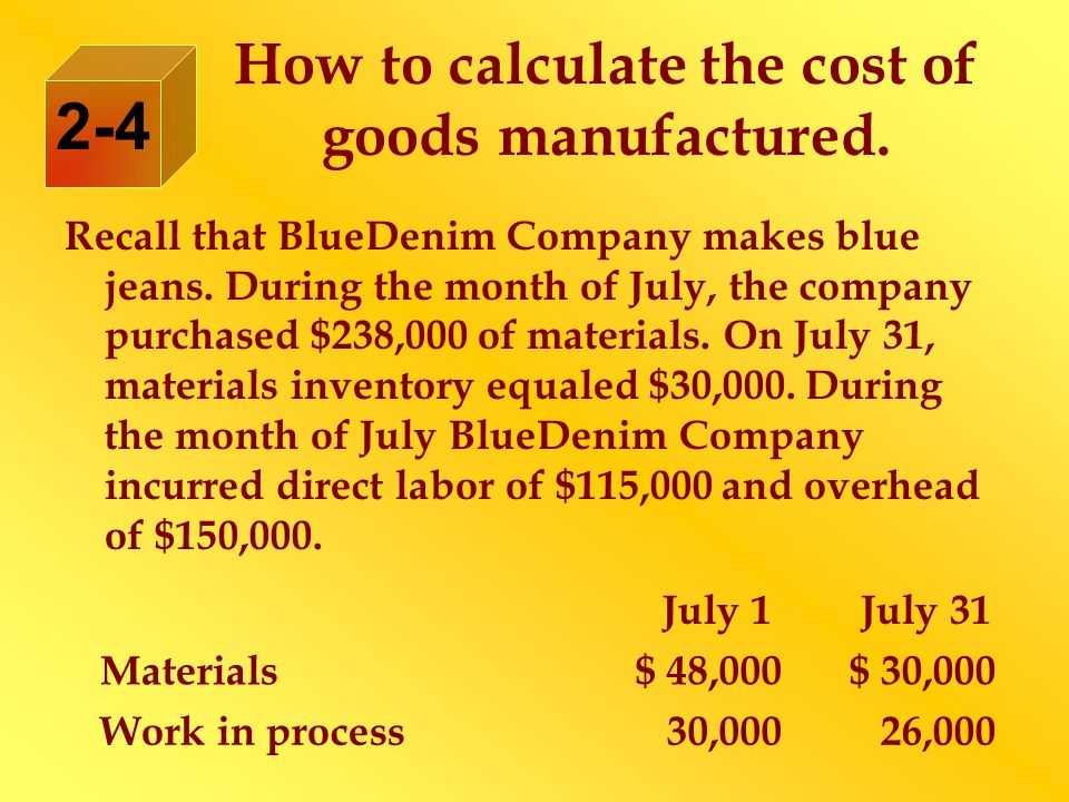 How to calculate the cost of goods manufactured. Recall that BlueDenim Company makes blue jeans.