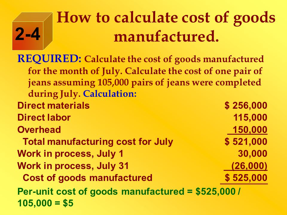 How to calculate cost of goods manufactured.