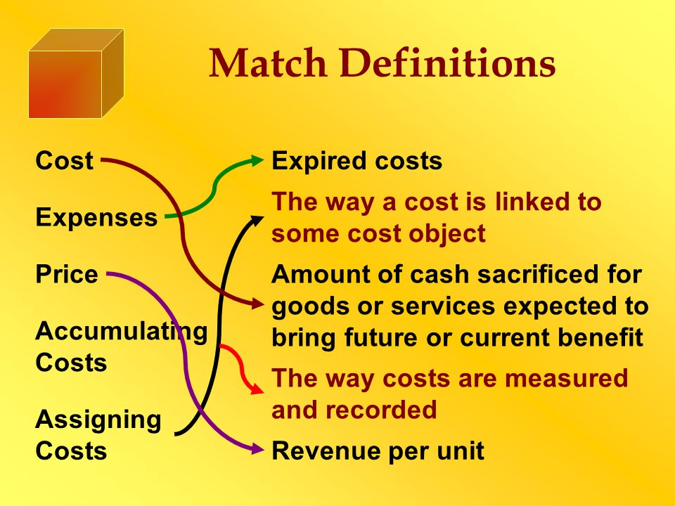 Match Definitions Cost Assigning Costs Expenses Expired costs Revenue per unit The way a cost is linked to some cost object Accumulating Costs PriceAmount of cash sacrificed for goods or services expected to bring future or current benefit The way costs are measured and recorded