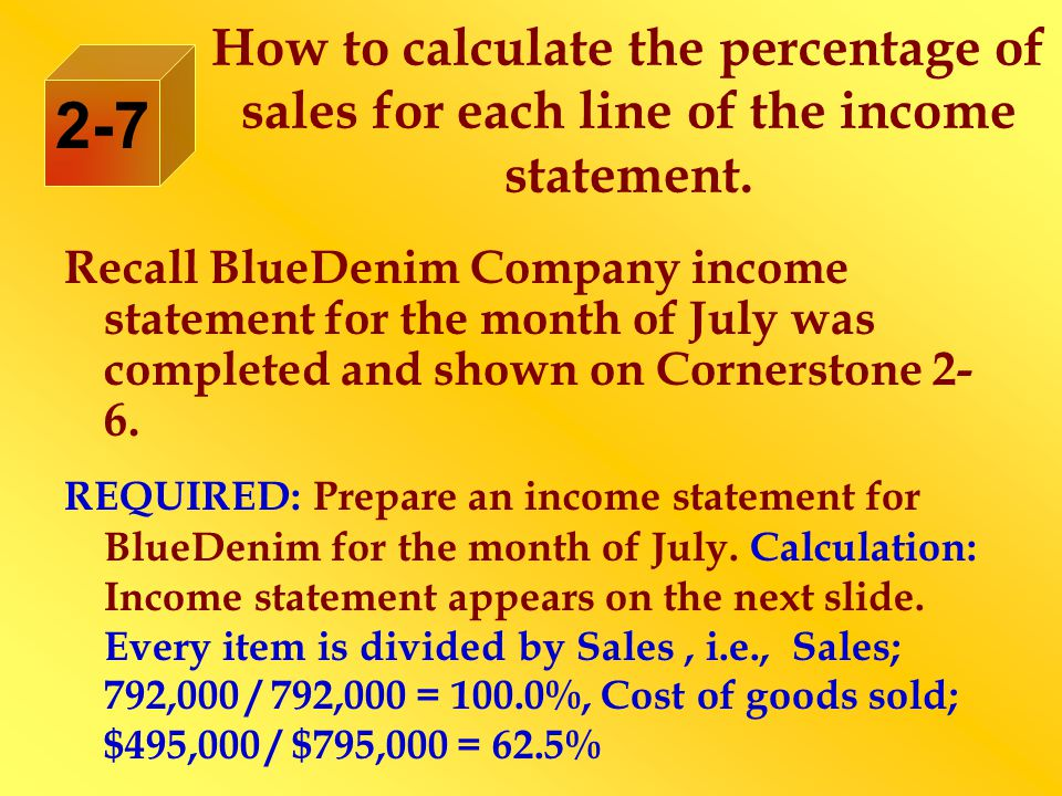 How to calculate the percentage of sales for each line of the income statement.