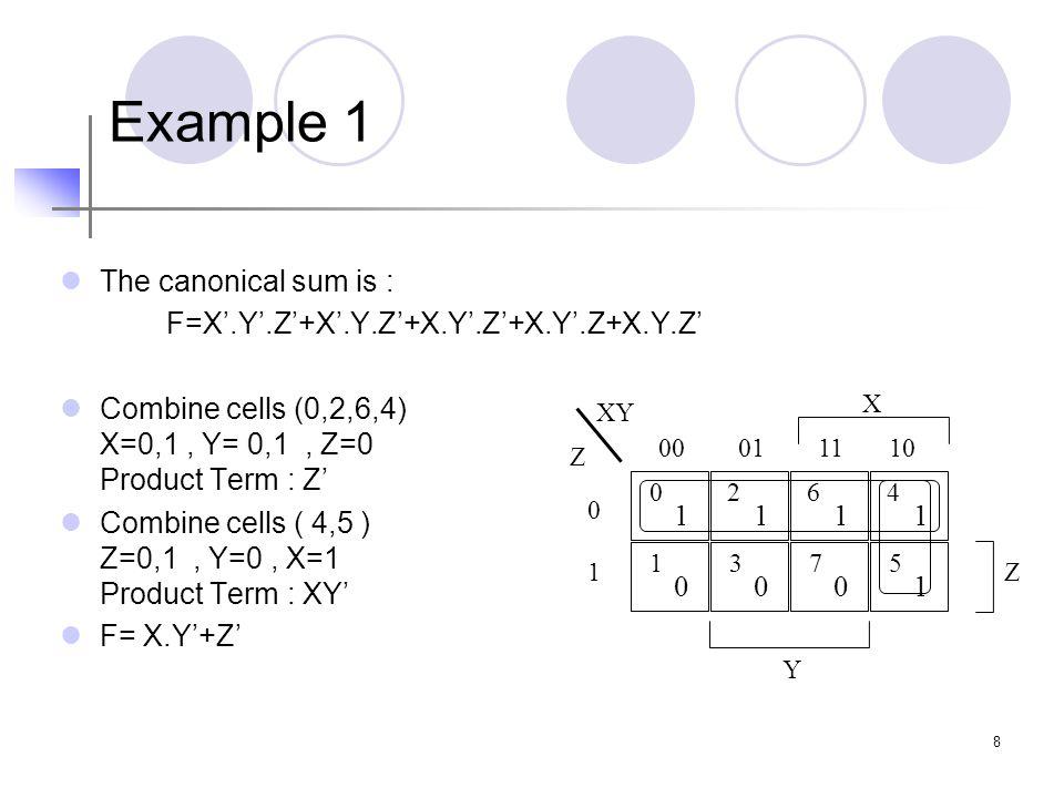 8 Example 1 The canonical sum is : F=X'.Y'.Z'+X'.Y.Z'+X.Y'.Z'+X.Y'.Z+X.Y.Z' Combine cells (0,2,6,4) X=0,1, Y= 0,1, Z=0 Product Term : Z' Combine cells