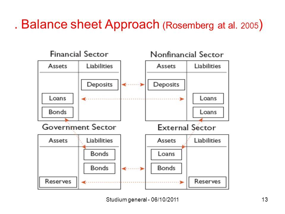 . Balance sheet Approach (Rosemberg at al. 2005 ) 13Studium general - 06/10/2011