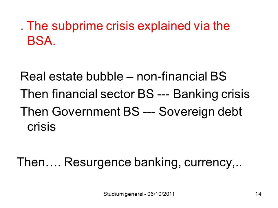 . The subprime crisis explained via the BSA. Real estate bubble – non-financial BS Then financial sector BS --- Banking crisis Then Government BS ---