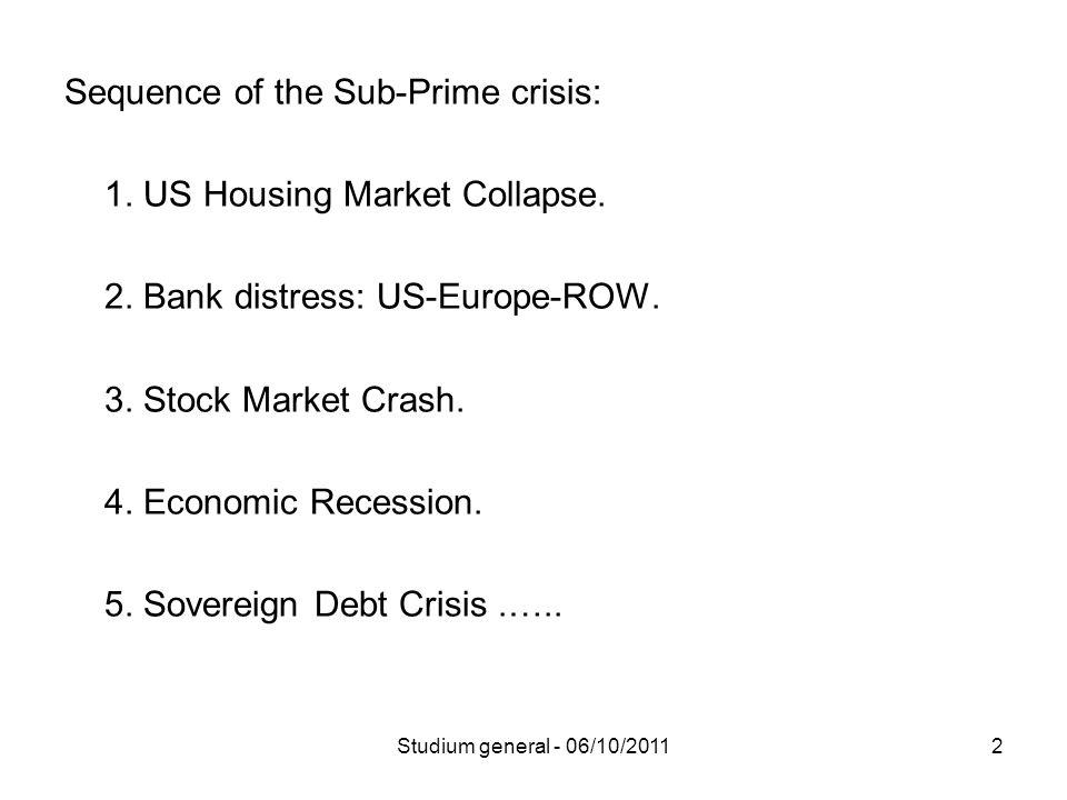 Sequence of the Sub-Prime crisis: 1. US Housing Market Collapse. 2. Bank distress: US-Europe-ROW. 3. Stock Market Crash. 4. Economic Recession. 5. Sov
