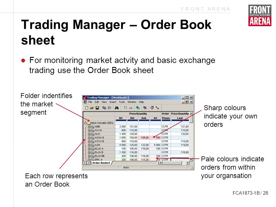 F R O N T A R E N A FCA1873-1B / 28 Trading Manager – Order Book sheet For monitoring market actvity and basic exchange trading use the Order Book sheet Folder indentifies the market segment Pale colours indicate orders from within your organsation Sharp colours indicate your own orders Each row represents an Order Book