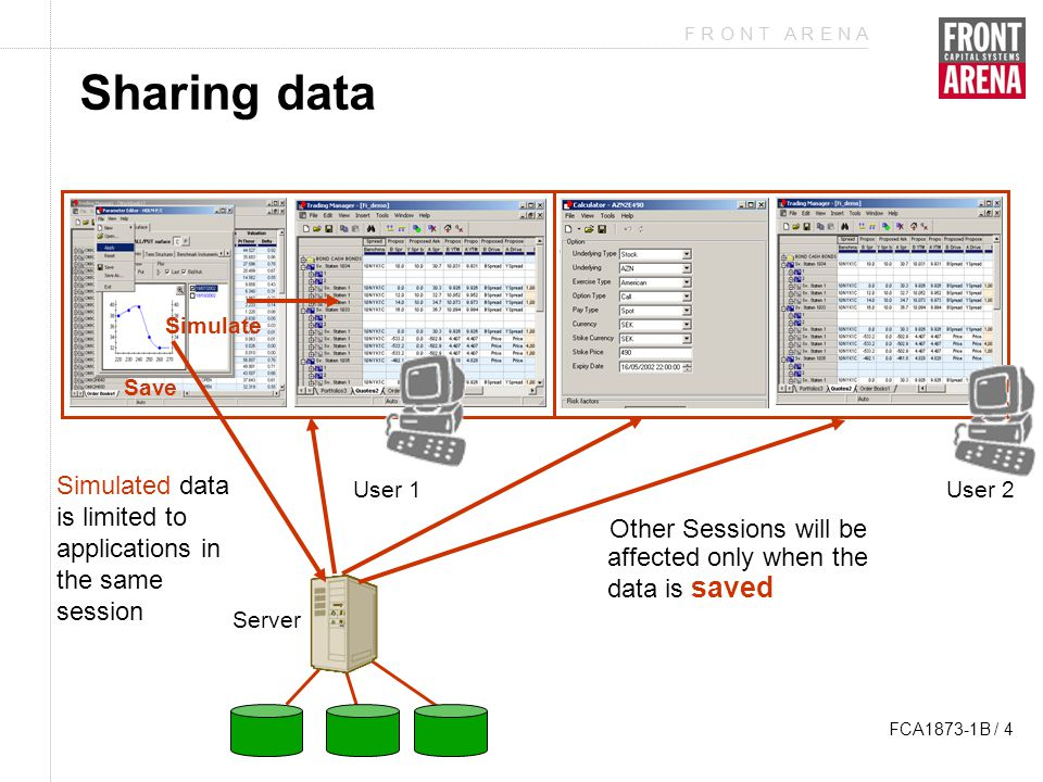 F R O N T A R E N A FCA1873-1B / 4 Sharing data Other Sessions will be affected only when the data is saved Server Simulated data is limited to applications in the same session Simulate User 1User 2 Save