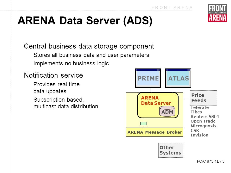 F R O N T A R E N A FCA1873-1B / 5 Central business data storage component –Stores all business data and user parameters –Implements no business logic Notification service –Provides real time data updates –Subscription based, multicast data distribution ARENA Data Server (ADS) Other Systems ARENA Message Broker Price Feeds ATLAS Telerate Tibco Reuters SSL4 Open Trade Micrognosis CSK Invision PRIME ARENA Data Server ADM