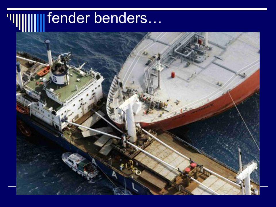 Barge-Bridge Collision