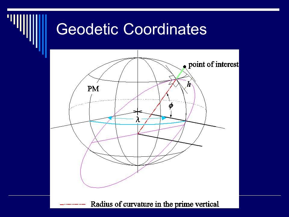 Radii of Curvature in Geodesy  radius of curvature in the meridian  radius of curvature in the prime vertical  radius of curvature in the normal section