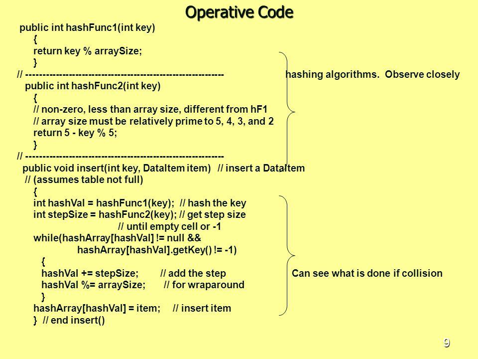 9 Operative Code public int hashFunc1(int key) { return key % arraySize; } // ------------------------------------------------------------- hashing al