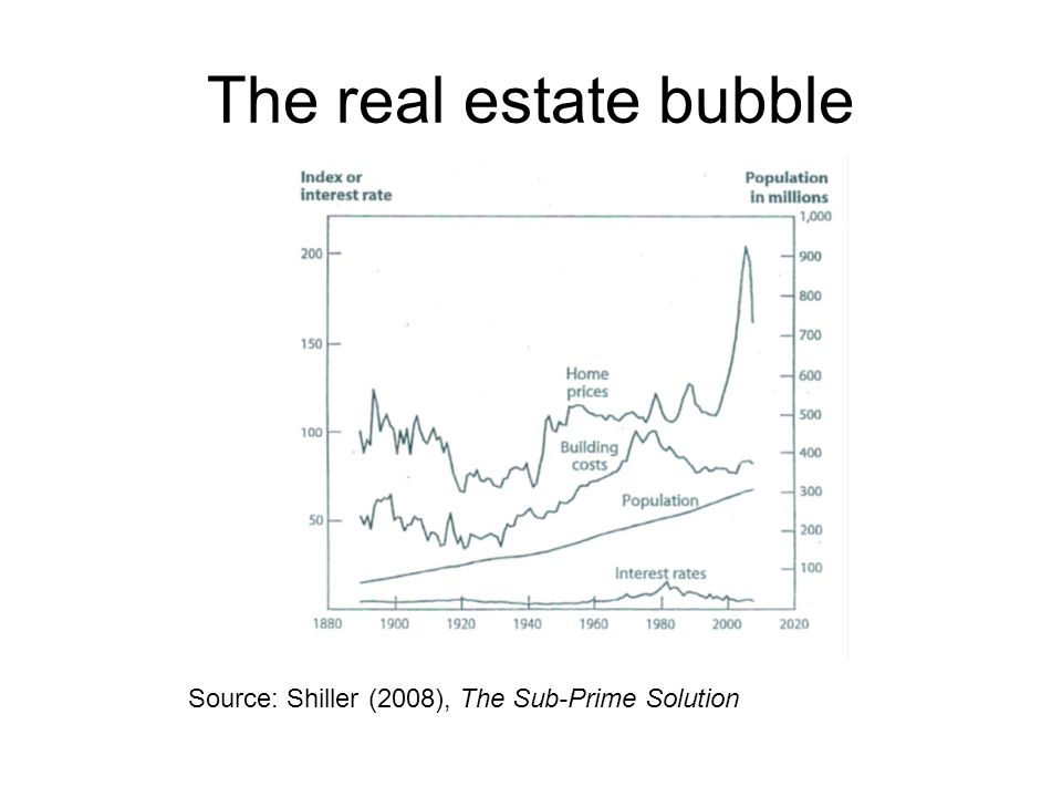 Shillers offers lots of explanations for the bubble An epidemic driven by house price optimism Information cascades But not why it burst….