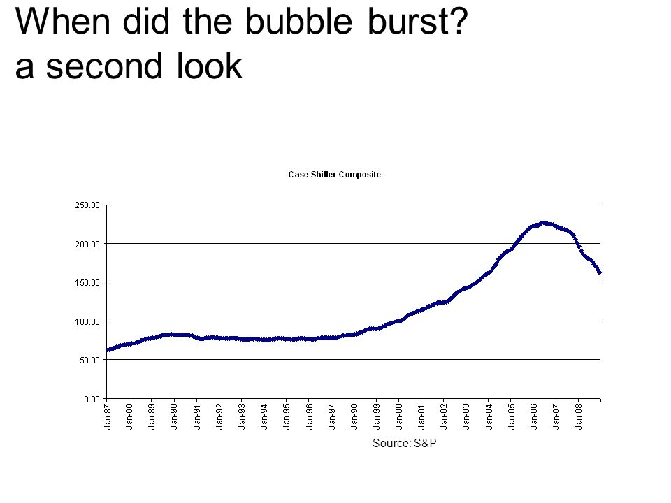 The bubble bursts: a closer look