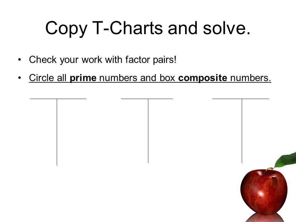 Copy T-Charts and solve.Check your work with factor pairs.