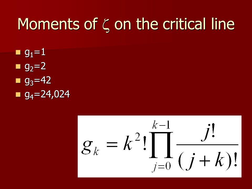Moments of  on the critical line g 1 =1 g 1 =1 g 2 =2 g 2 =2 g 3 =42 g 3 =42 g 4 =24,024 g 4 =24,024