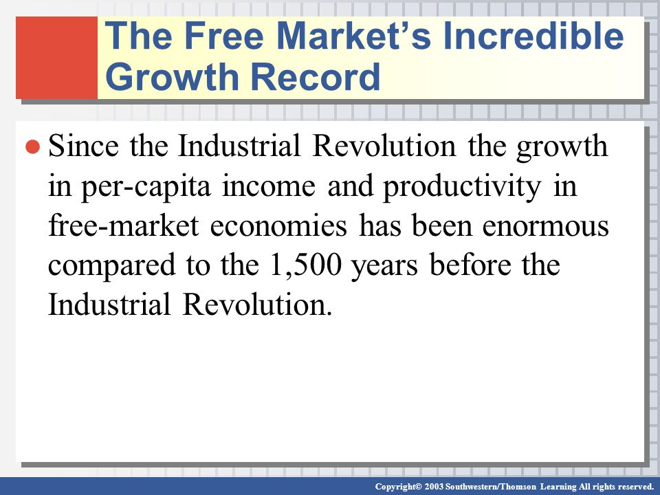 Copyright© 2003 Southwestern/Thomson Learning All rights reserved. The Free Market's Incredible Growth Record ●Since the Industrial Revolution the gro