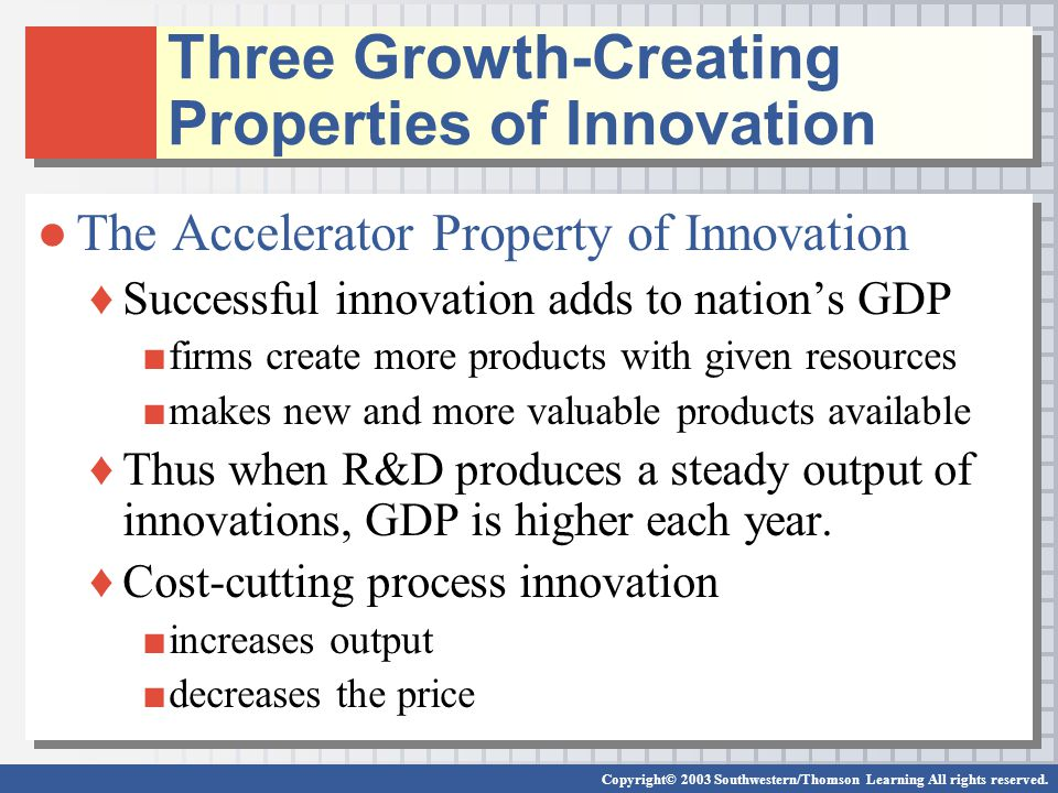 Copyright© 2003 Southwestern/Thomson Learning All rights reserved. Three Growth-Creating Properties of Innovation ●The Accelerator Property of Innovat