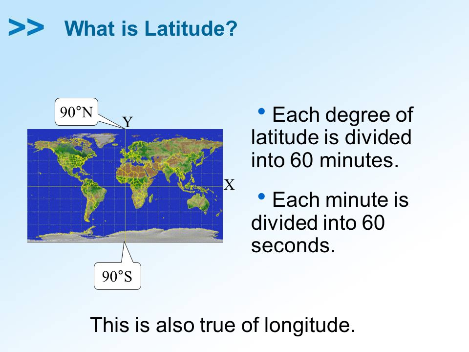What is Latitude. Each degree of latitude is divided into 60 minutes.
