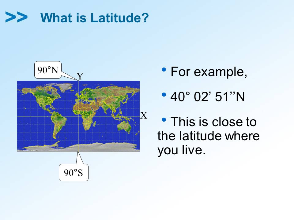 What is Latitude. For example,  40° 02' 51''N  This is close to the latitude where you live.