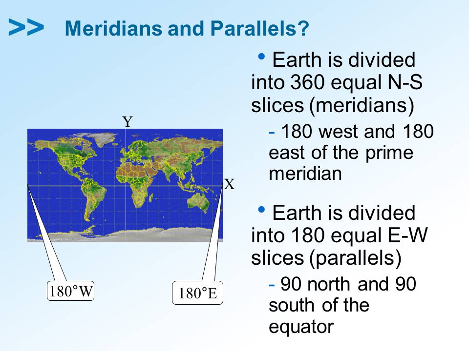Meridians and Parallels.