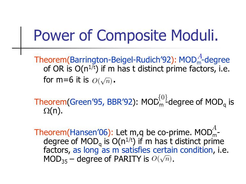 Power of Composite Moduli.